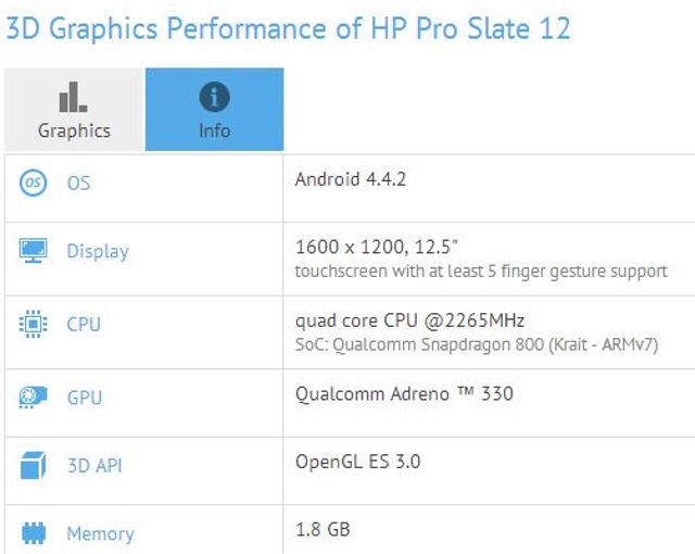HP Slate 12 Pro