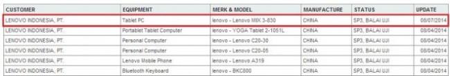 Lenovo Miix 3