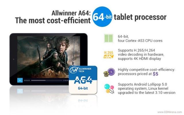 Allwinner-A64