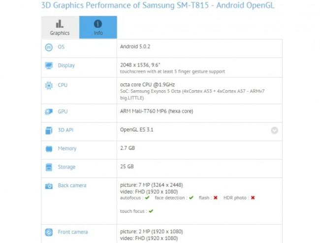 Samsung Galaxy Tab S2 Specs