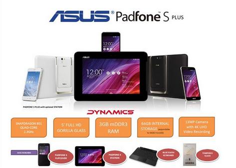 ASUS Padfone S Plus