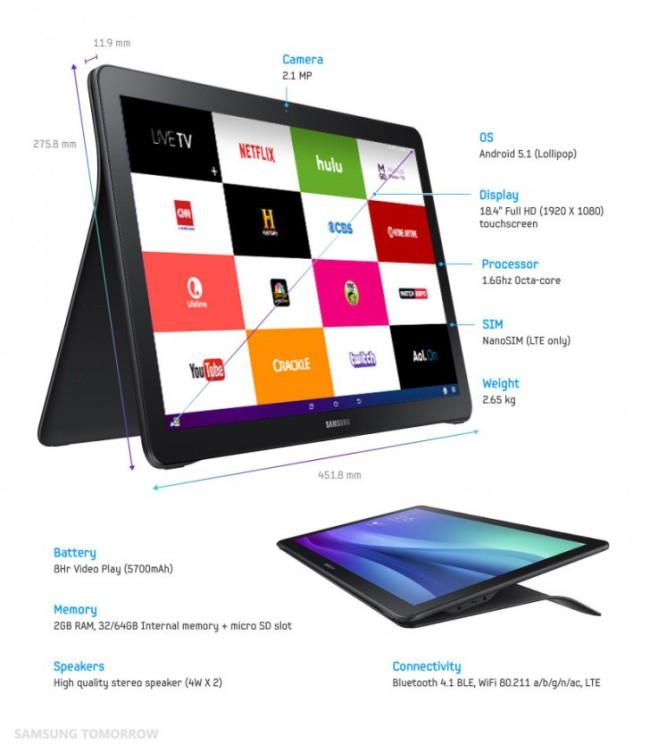 Samsung официально представила гигантский планшет Galaxy View