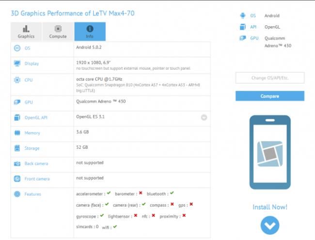 LeTV Max4-70 замечен в GFXBench